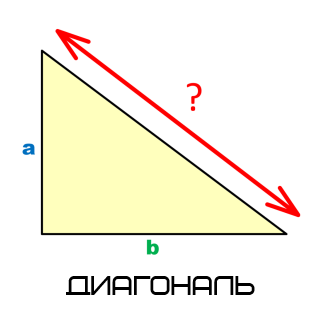 Диагональ